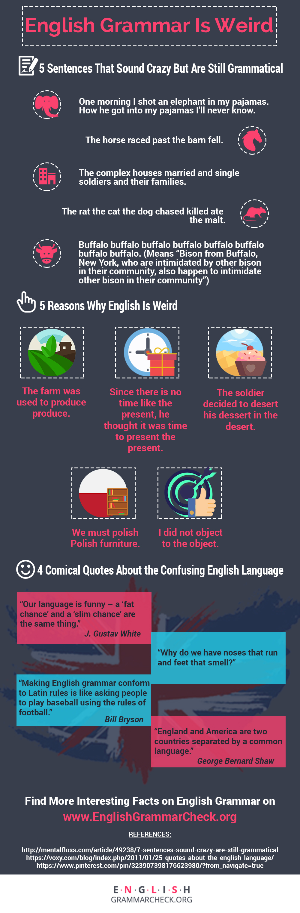 english-grammar-is-weird